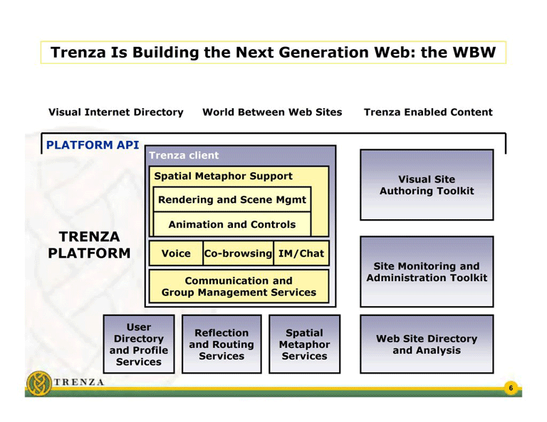 Trenza Is Building The Next Generation Web